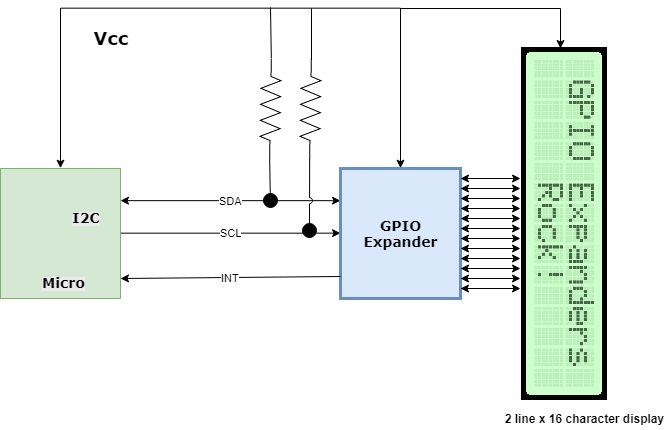 GPIO Expander to the Rescue! | MicroReady Inc